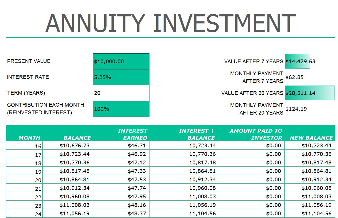 present value of an annuity of 1 in arrears table accounting