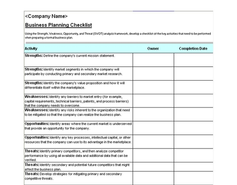 Business Plan Checklist | Business Plan Checklist Template