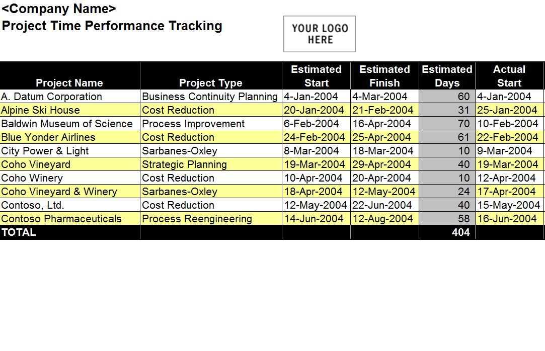 performance tracking template excel spreadsheet