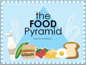 Free Food Pyramid PowerPoint Presentation