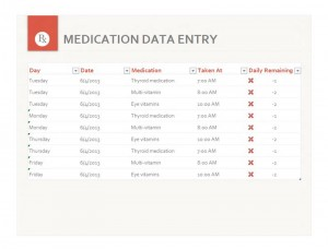 Photo of the Medication Schedule Template