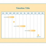 Photo of the Project Timeline Template