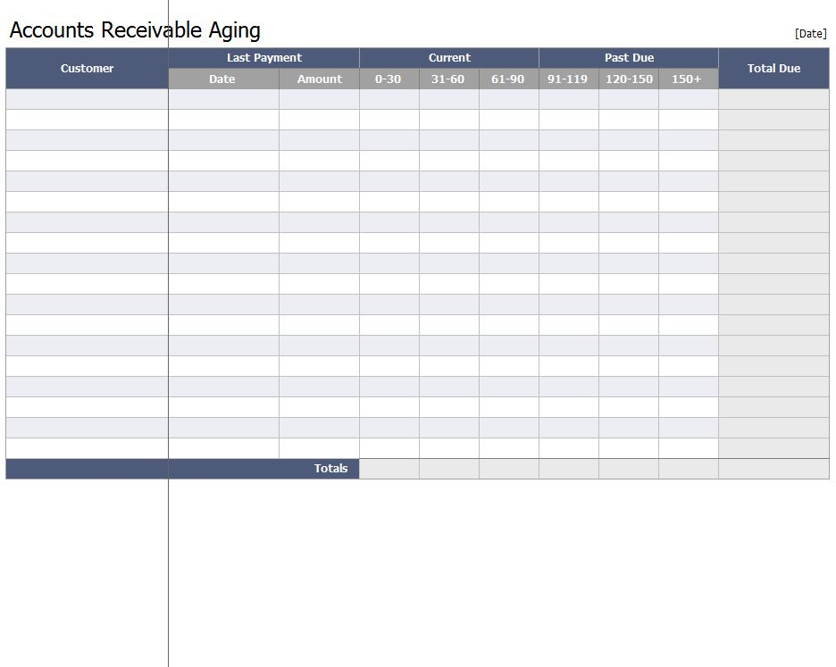 aging reports in excel