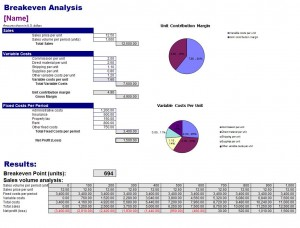 excel forecasting templates | excel sales forecast template, Modern powerpoint