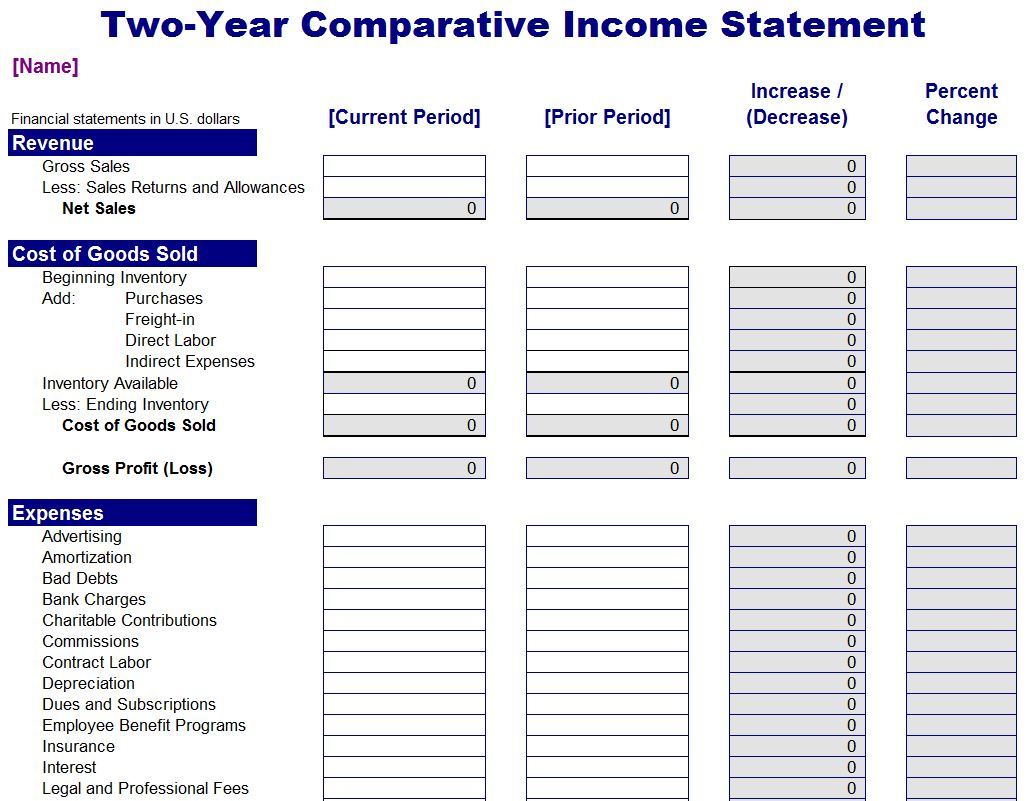 Blank Income Statement Template  Personal Profit And Loss Statement Template Free