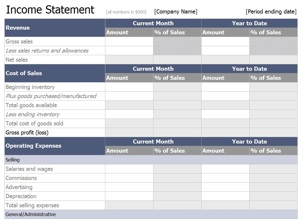 Microsoft Excel Income Statement Template  PetitComingoutpolyCo