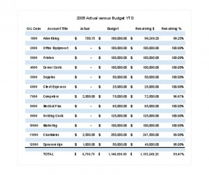 excel ledger template excel general ledger template