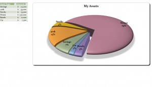 Excel Pie Chart