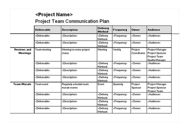 Project team communication plan for Project management work package template