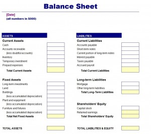simple balance sheet template excel