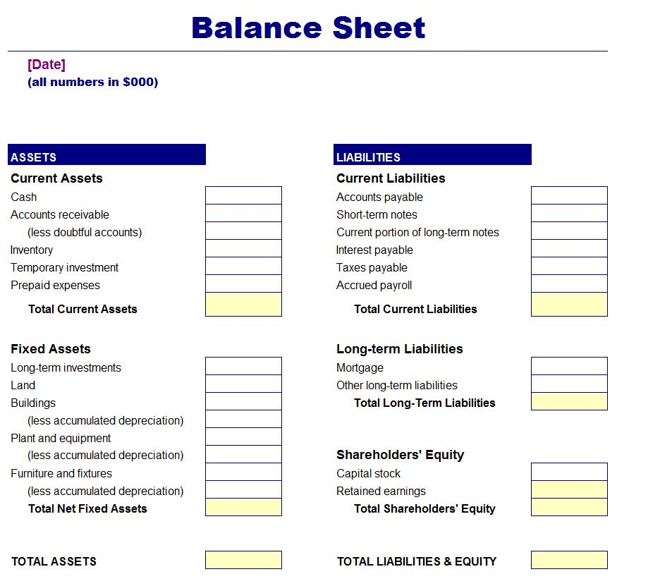 Simple Balance Sheet Template | Simple Balance Sheet