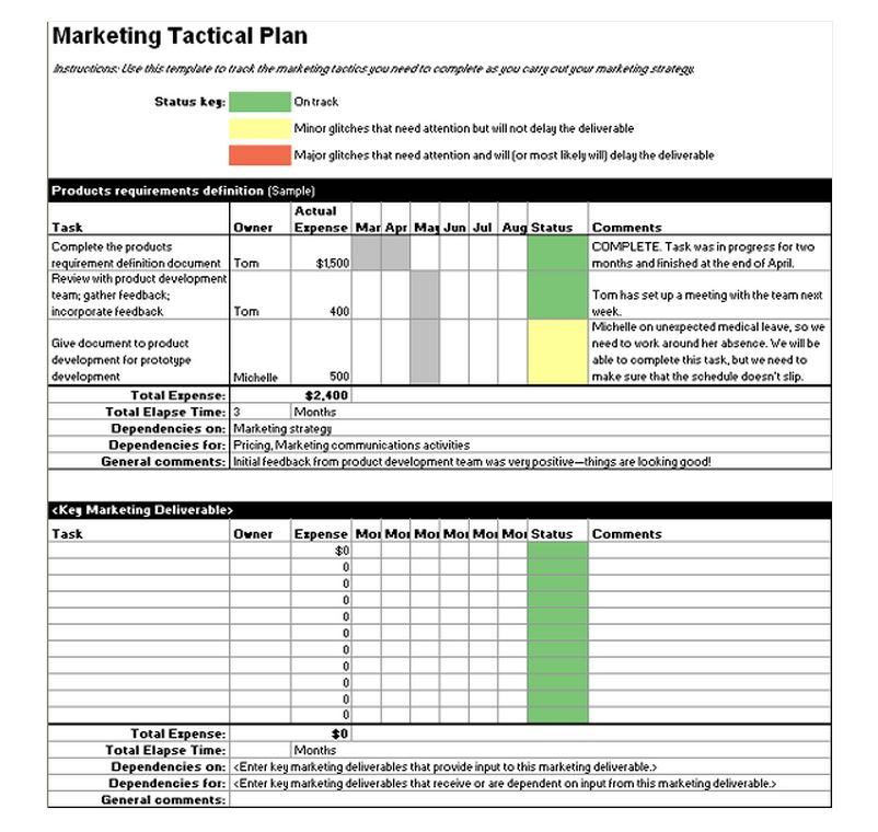 Tactical Marketing Plan Template  Marketing Tactical Plan Template