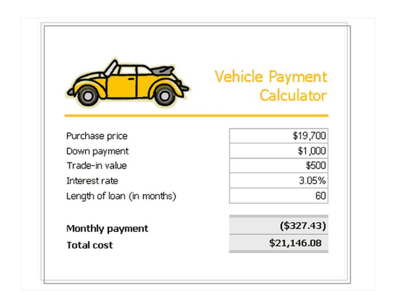 Car Payment Calculator: Loan Payment Calculator Car