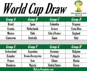The World Cup Draw Sheet