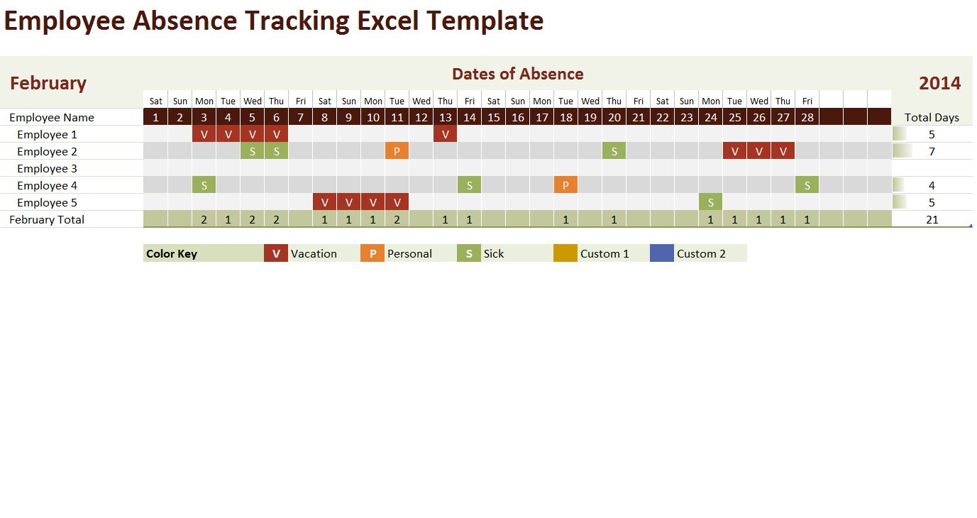 Free 2014 Employee Absence Tracking Excel Template