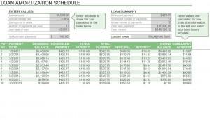 Loan Amortization Formula >> Amortization Schedule Formula | Amortization Schedule