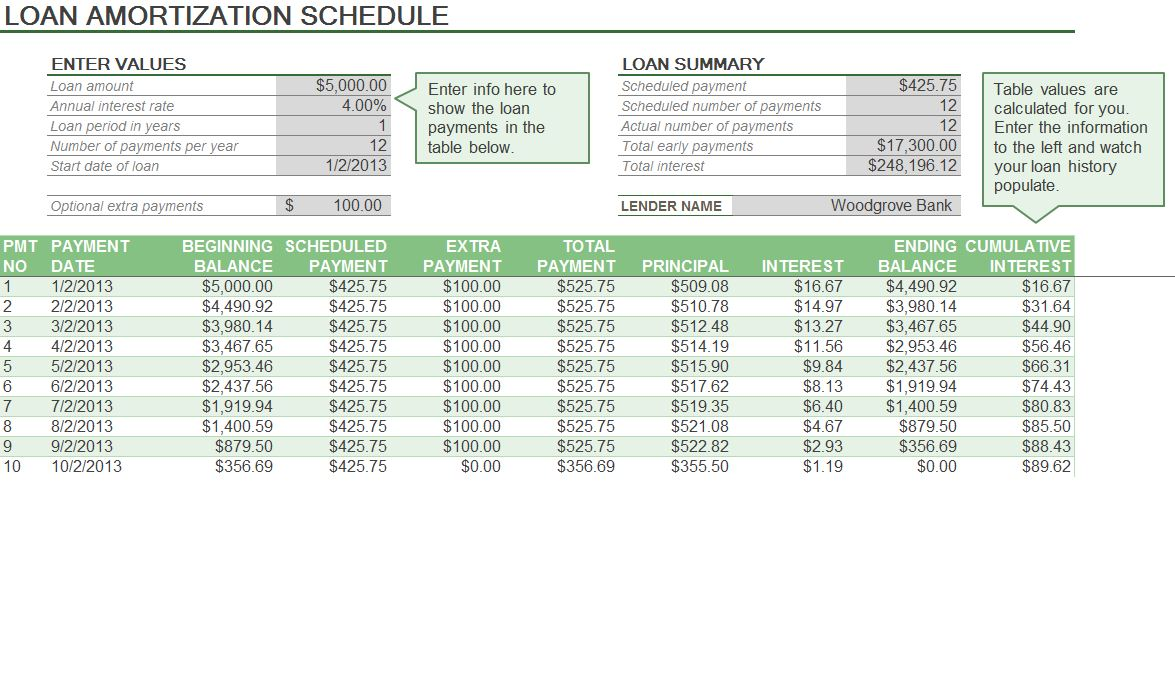 Amortization Schedule Formula >> Planning Excel Templates | Planning Templates