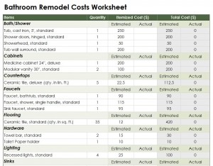 Bathroom Remodel Calculator