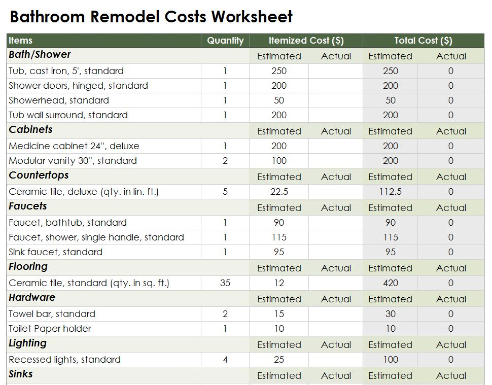 Bathroom Remodel List bathroom renovation checklist bathroom remodel estimate checklist