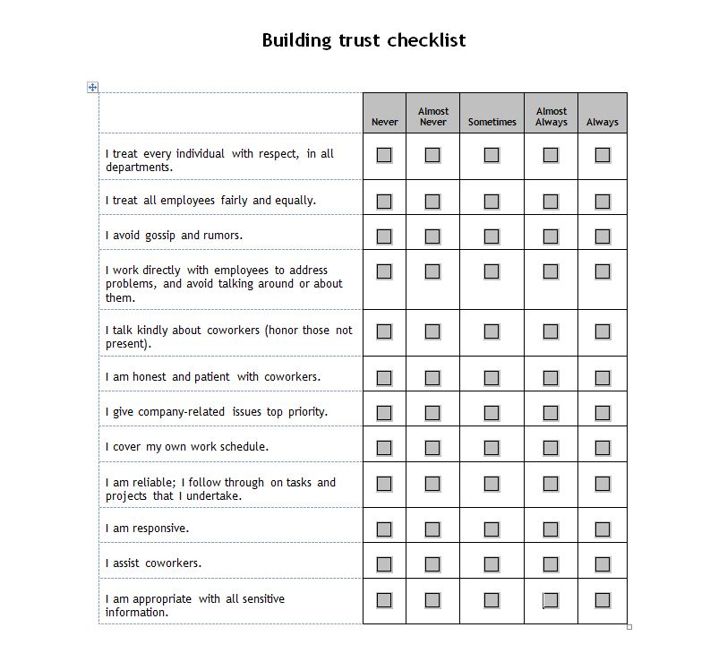 Building trust checklist trust building checklist for Building directory template