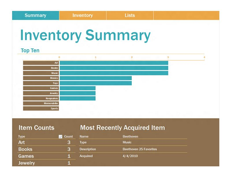 inventory control spreadsheet template free – Inventory Spreadsheet Template