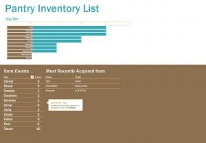 Free Pantry Inventory List