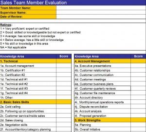 Sales Team Member Checklist