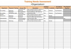 Free Training Needs Assessment Template
