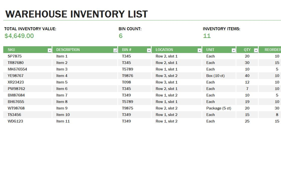 Warehouse Inventory | Warehouse Inventory Template