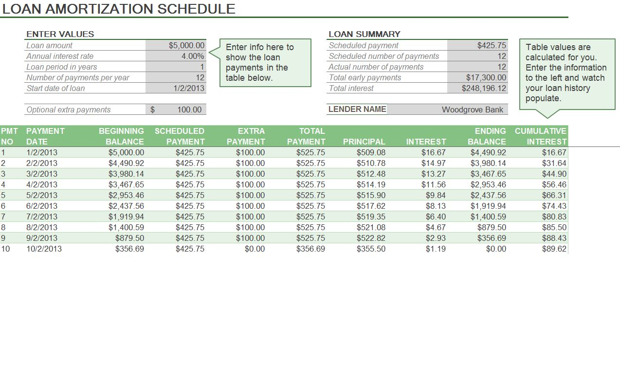 fresh amortization schedule extra payments excel resume for a job