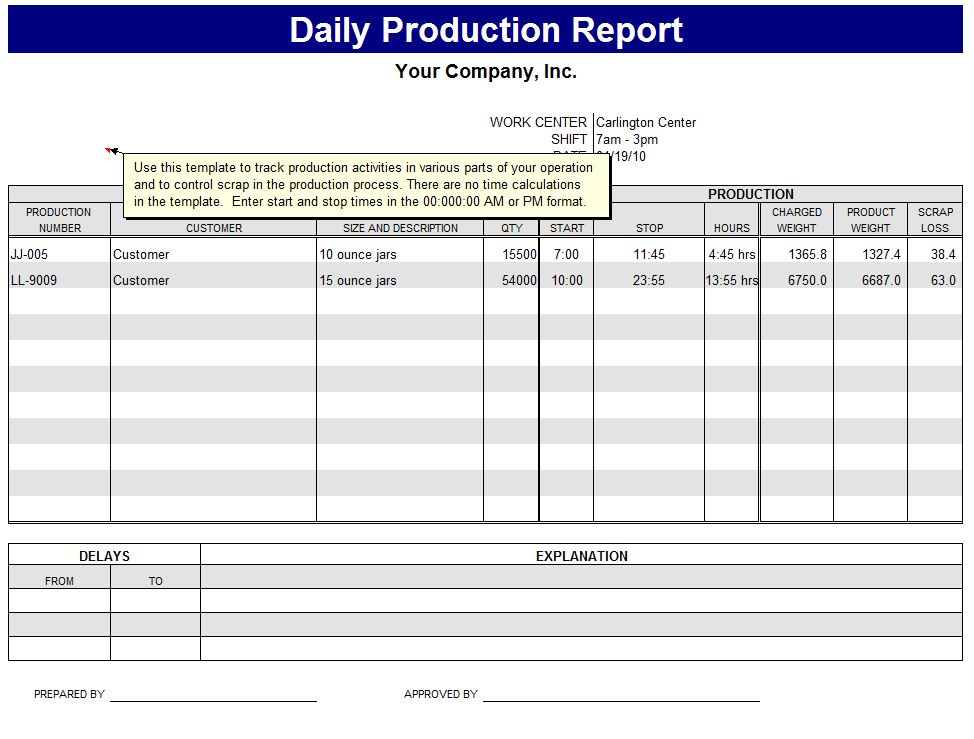 Daily Production Report | Daily Production Report Template