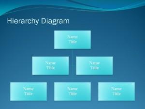 Free Hierarchy Diagram