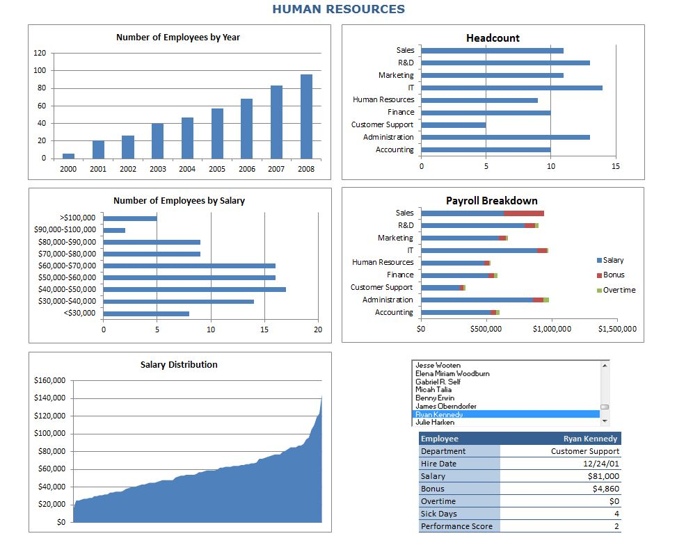 Simple Excel Dashboard Templates Shefftunes