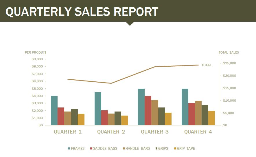 Quarterly Sales Report  Quarterly Sales Report Template