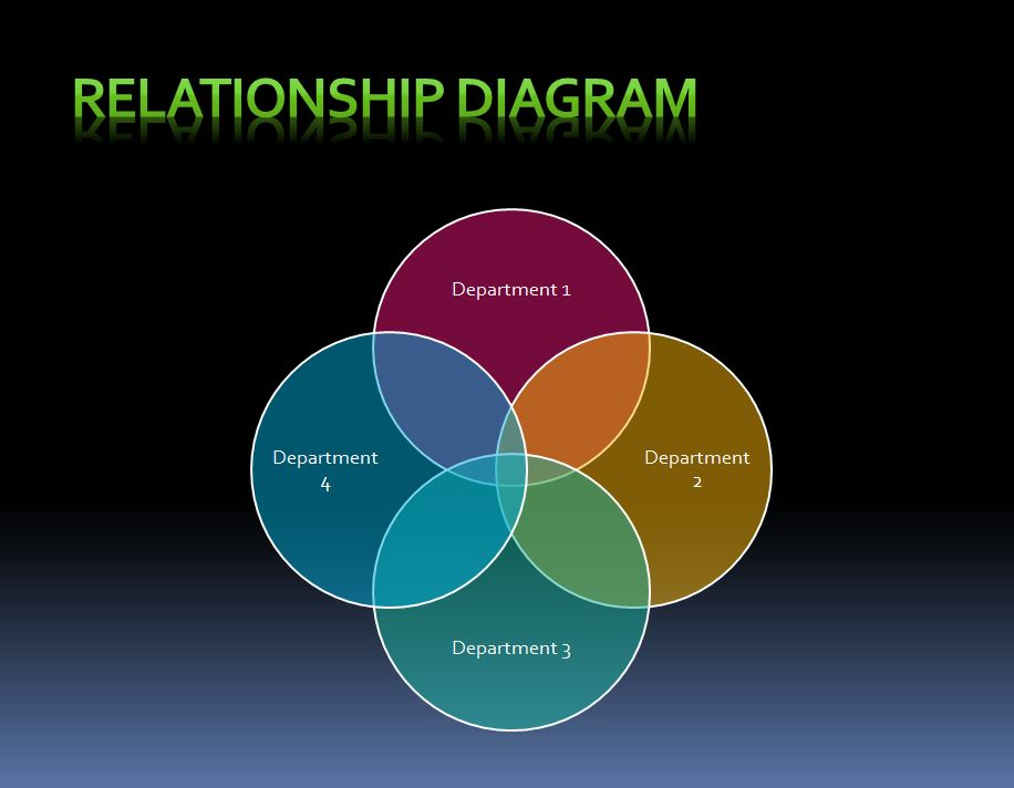 Free Relationship Diagram