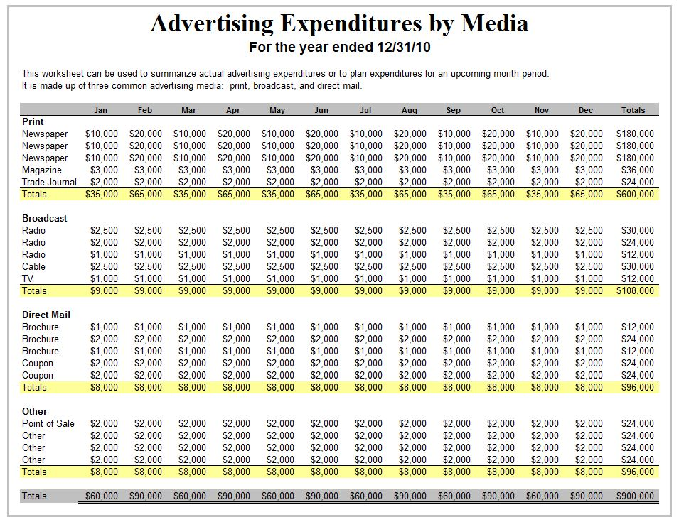 Advertising Campaign Template  Advertising Campaign Spreadsheet