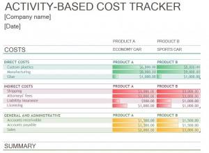 Microsoft's Cost Tracker Template