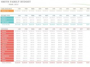 Family Budget Template from Microsoft