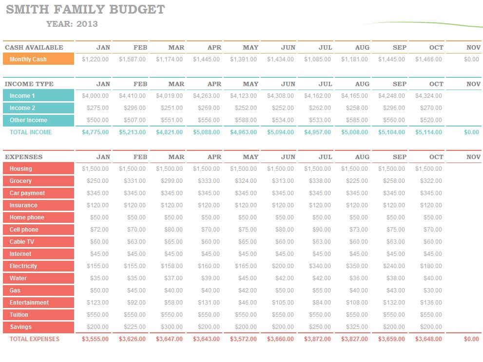 Family Budget Worksheet  Family Budget Sheet