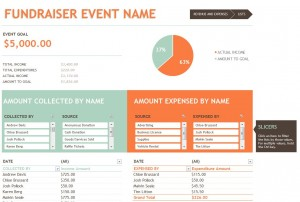 The Microsoft Fundraising Budget Template