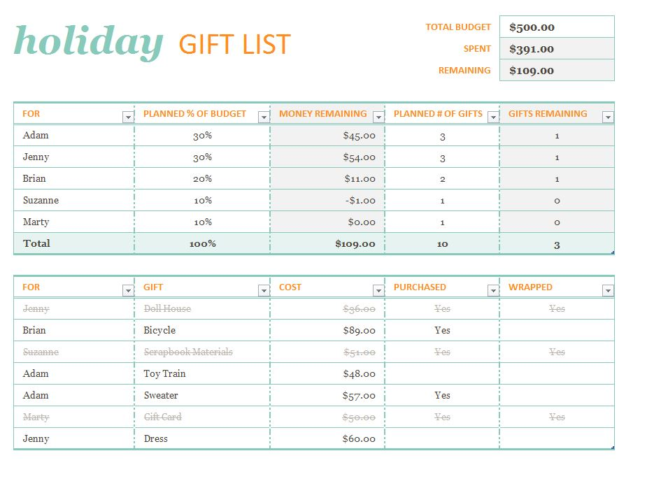 Holiday Gift List Template | Holiday Gift List