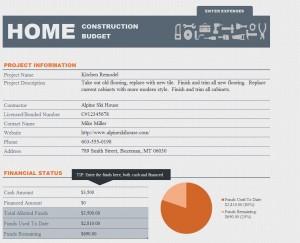 Microsoft's Home Construction Budget Spreadsheet