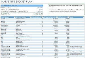 Microsoft's Marketing Budget Plan Template