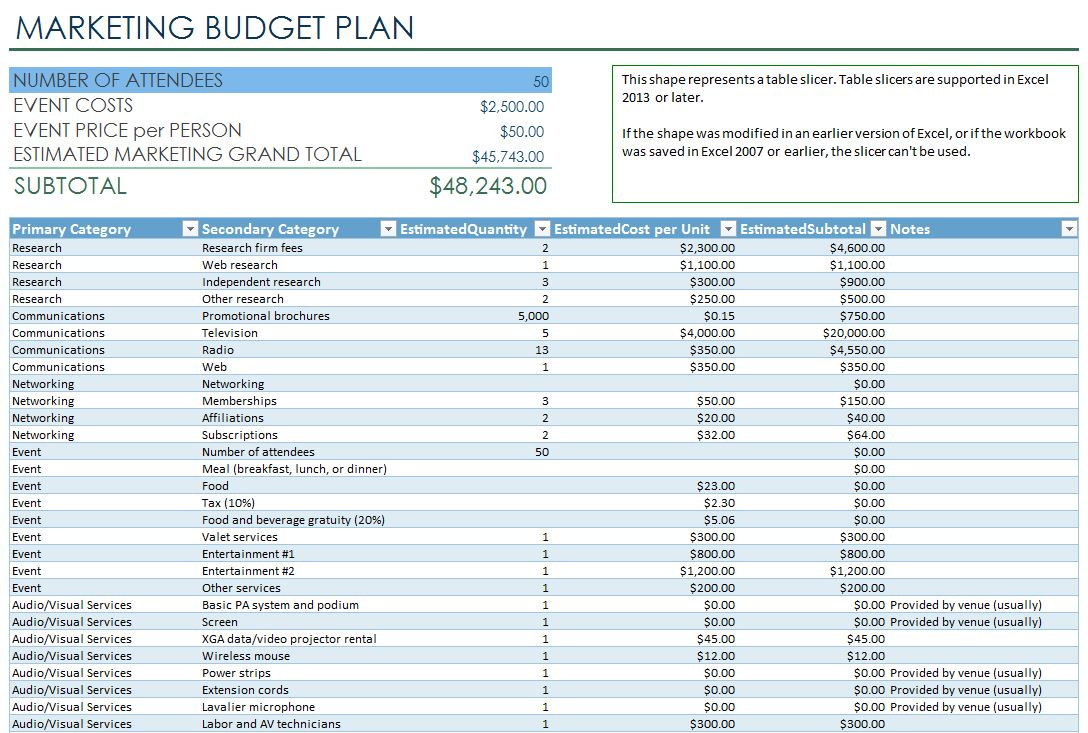 Event Budget Spreadsheet Template from myexceltemplates.com