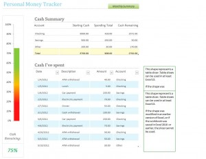 Personal Money Tracking Template Personal Money Tracking