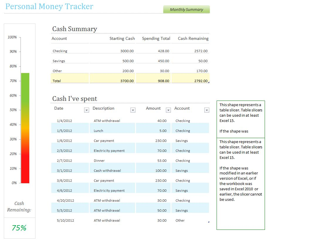 Microsoft's Personal Money Tracking Template