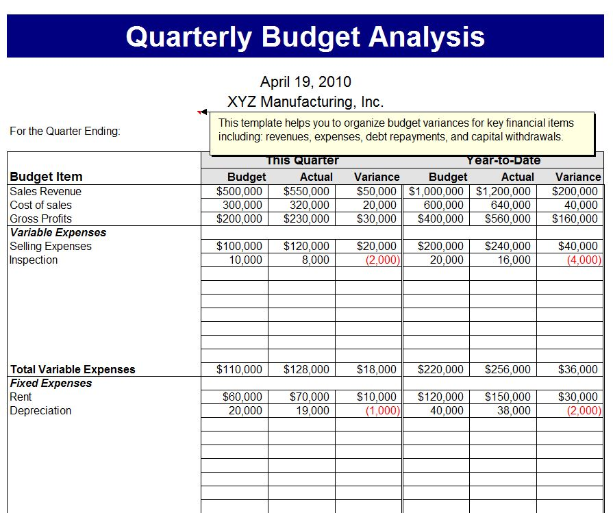 Quarterly Budget Analysis Template  Quarterly Budget Analysis