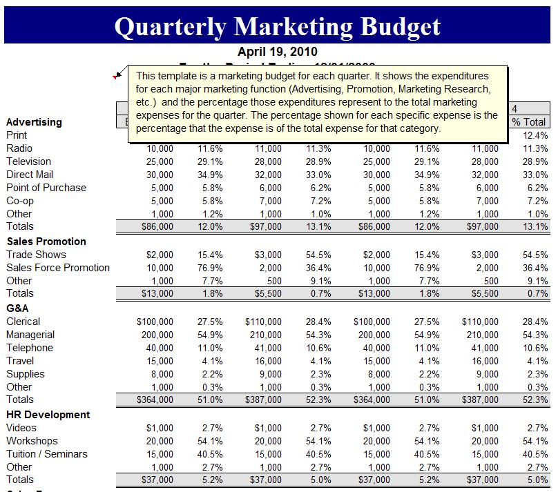 Microsoft's Quarterly Marketing Budget Template