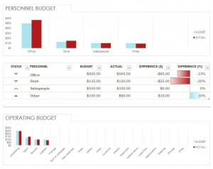 Microsoft's Simple Expense Budget Template