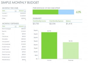 Microsoft's Simple Monthly Budget Template